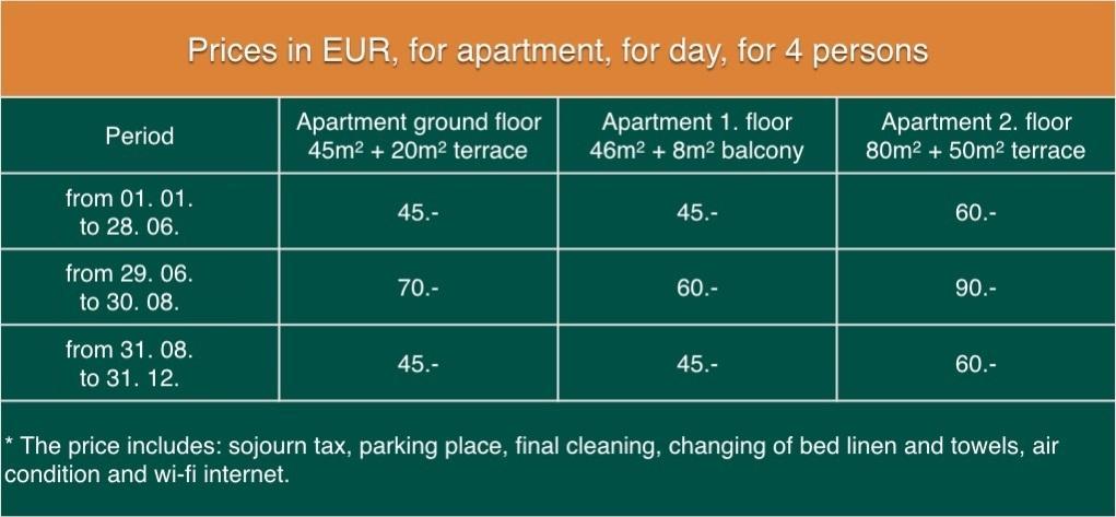 Апартаменты в Трогире - Прайс-лист