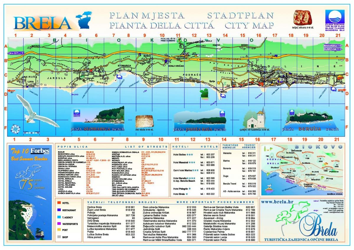 Brela tourist map 2
