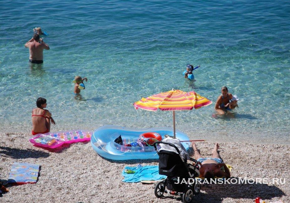 Пляж в Башка Вода